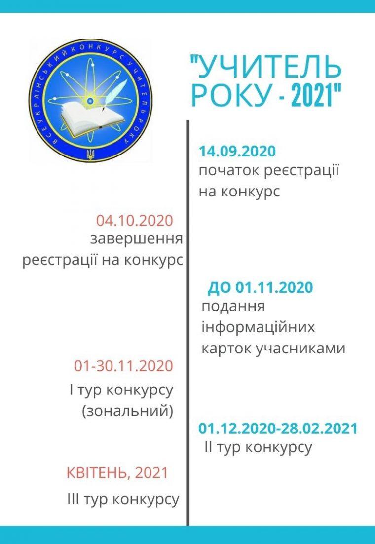 «Учитель року – 2021»