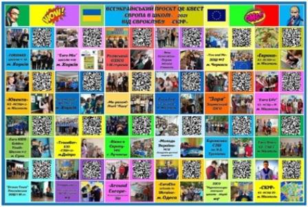 Міжнародна співпраця в Одеській ЗОШ №130